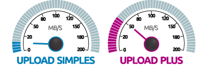 Banner Uploadplus
